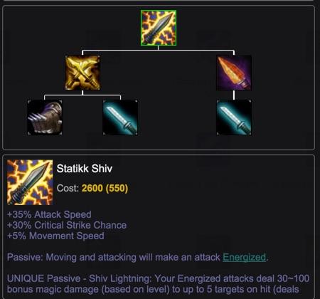 statikk_shiv